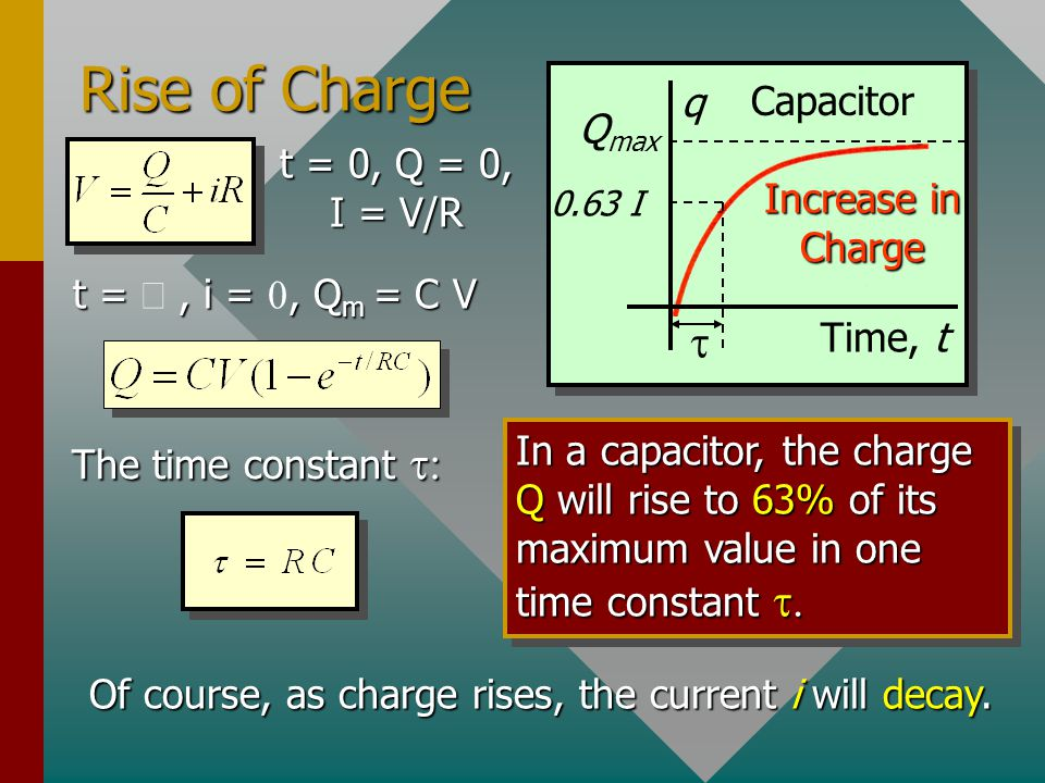 Rise of Charge t q Capacitor Qmax t = 0, Q = 0, I = V/R