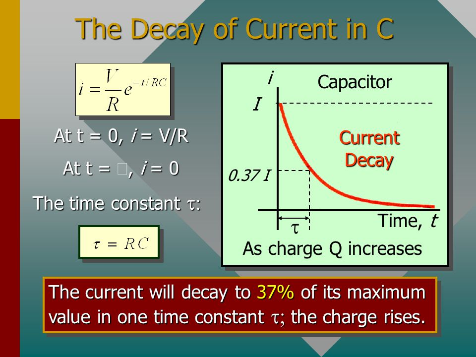 The Decay of Current in C
