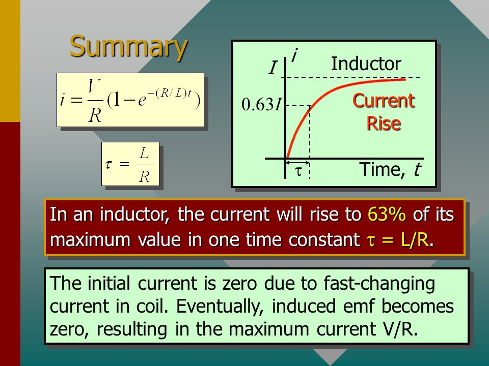 Summary Time, t I i Current Rise t 0.63I Inductor