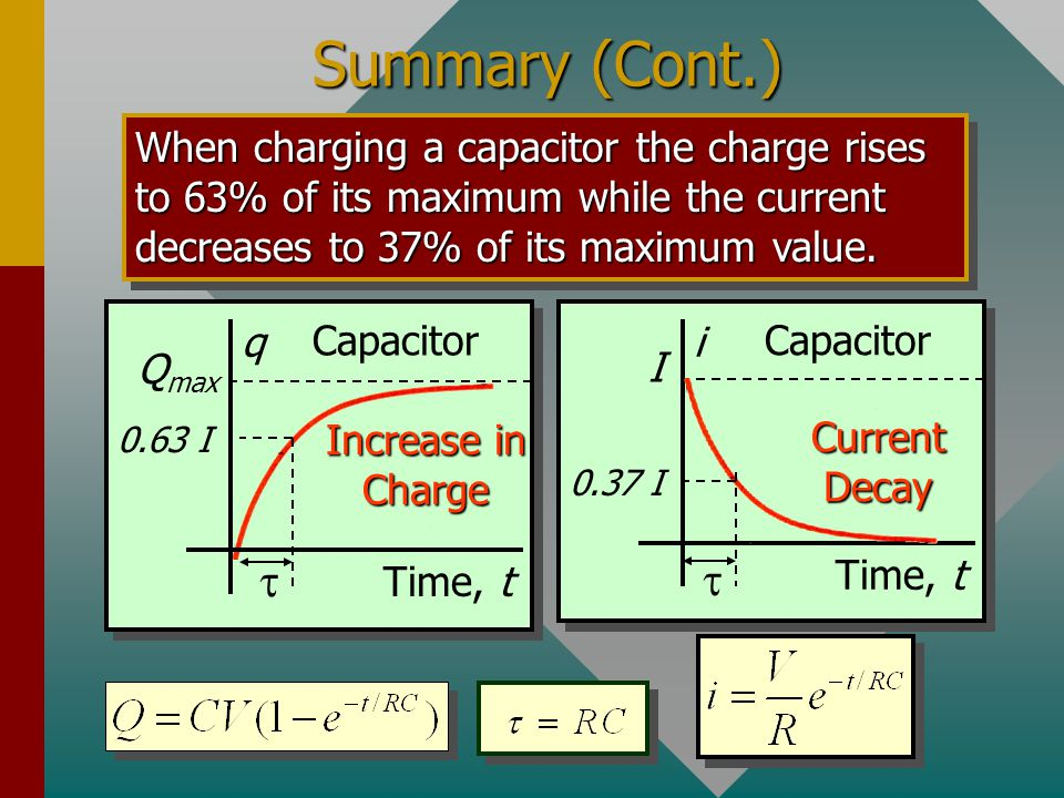 Summary (Cont.) When charging a capacitor the charge rises to 63% of its maximum while the current decreases to 37% of its maximum value.