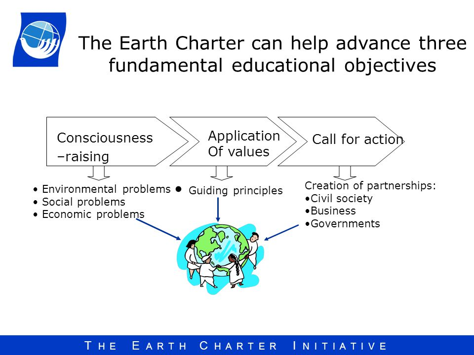 The Earth Charter can help advance three fundamental educational objectives