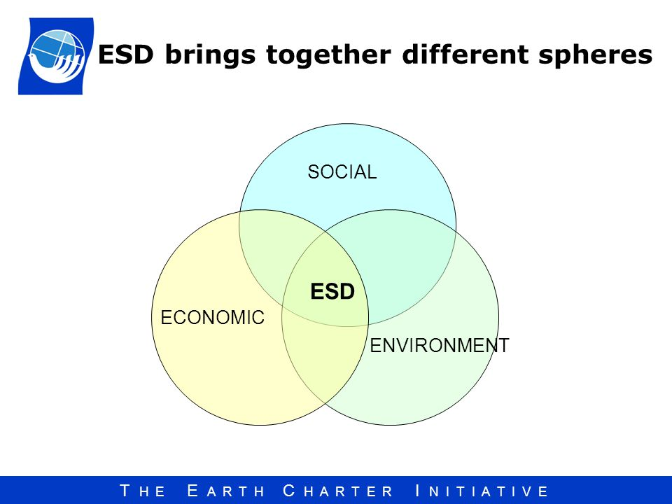 ESD brings together different spheres