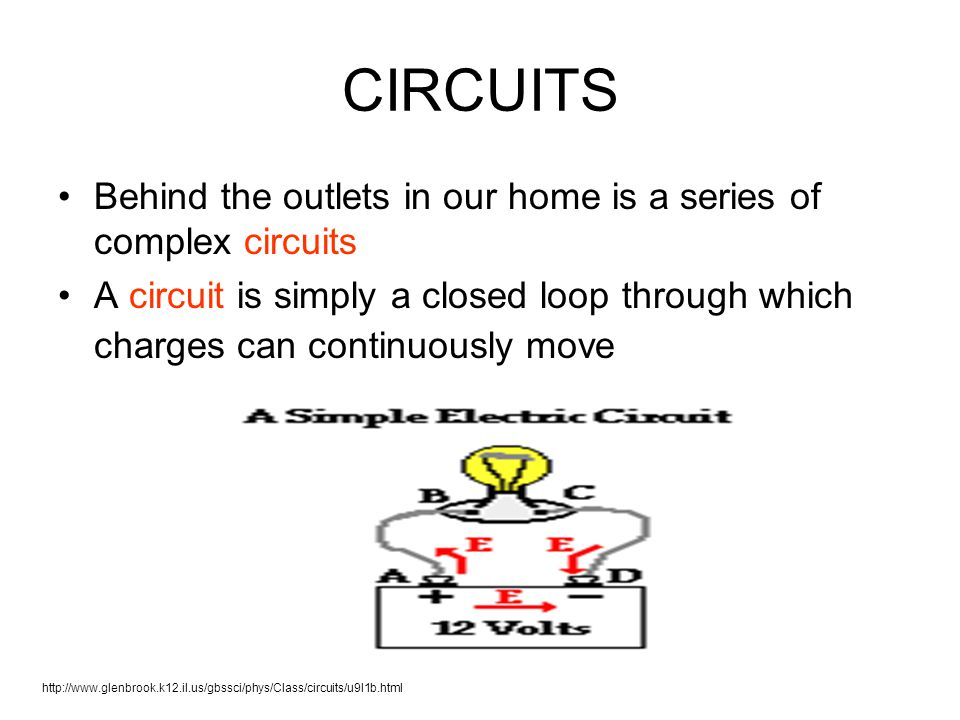 CIRCUITS Behind the outlets in our home is a series of complex circuits.