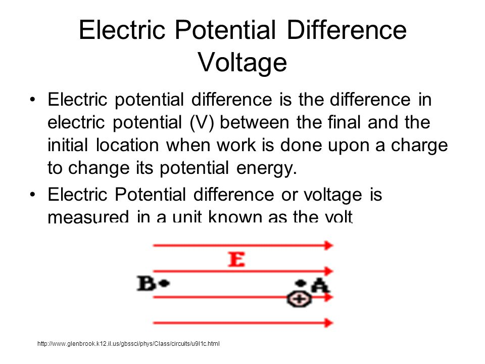 Electric Potential Difference Voltage