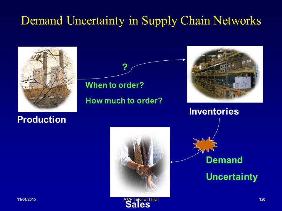 Demand Uncertainty in Supply Chain Networks