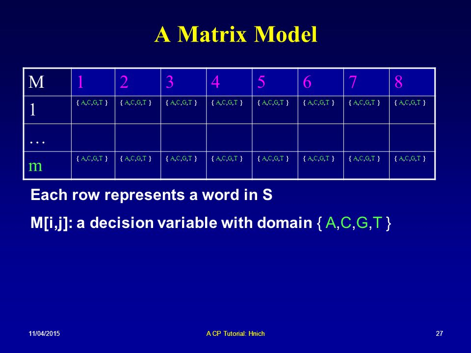 A Matrix Model M 1 2 3 4 5 6 7 8 … m Each row represents a word in S