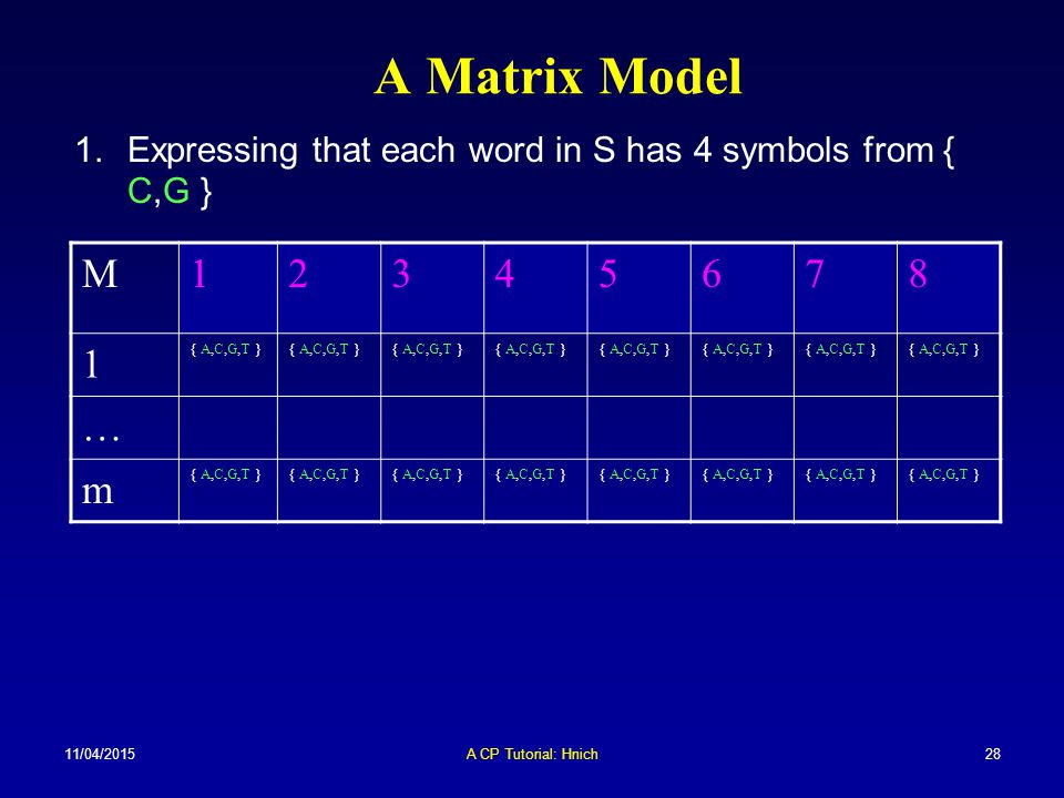 A Matrix Model Expressing that each word in S has 4 symbols from { C,G } M. 1. 2. 3. 4. 5. 6.