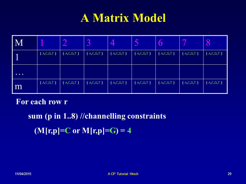 A Matrix Model M 1 2 3 4 5 6 7 8 … m For each row r