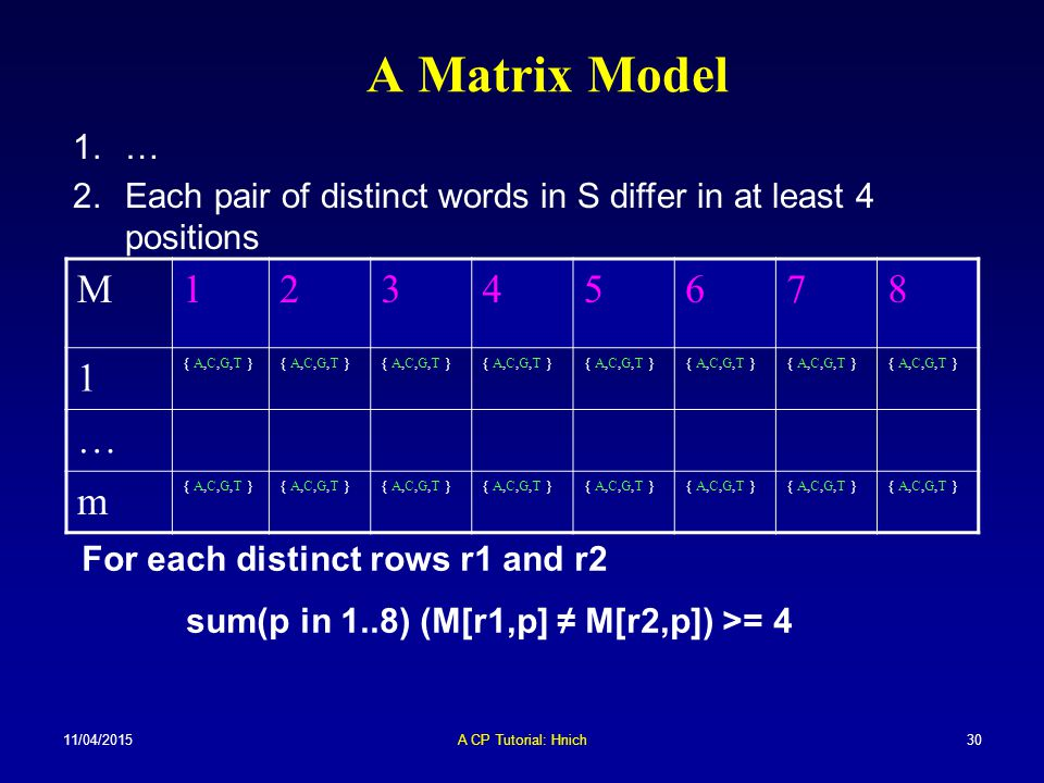 A Matrix Model … Each pair of distinct words in S differ in at least 4 positions. M. 1. 2. 3.