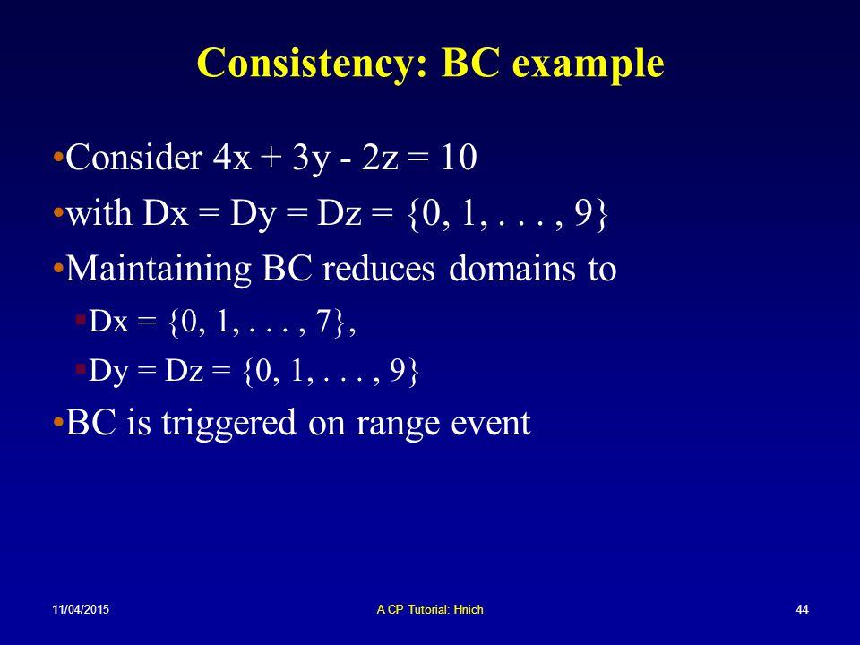 Consistency: BC example