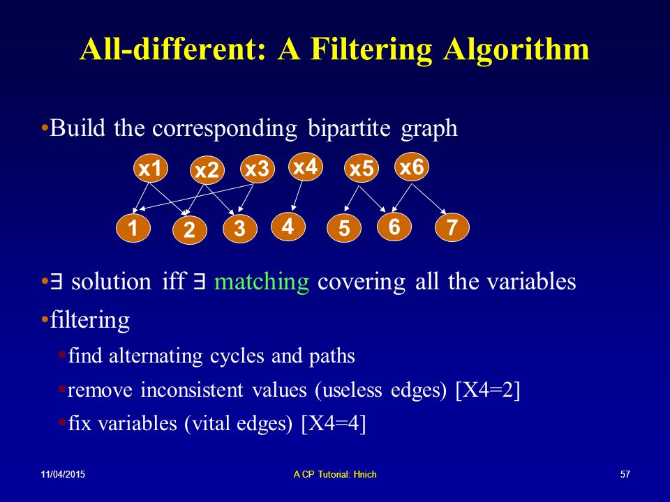 All-different: A Filtering Algorithm