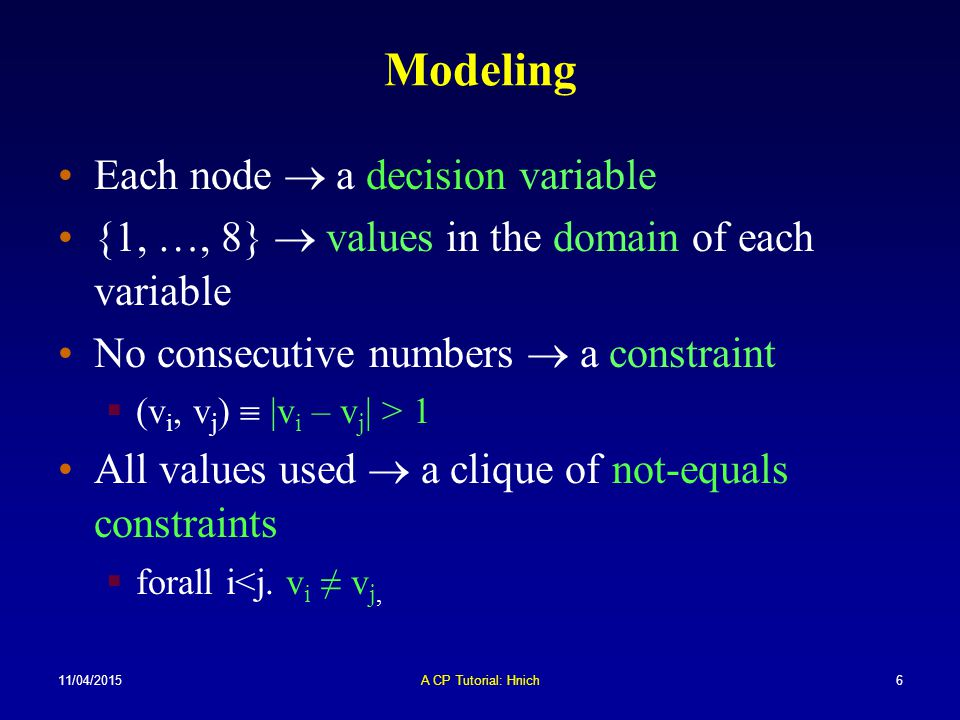 Modeling Each node  a decision variable