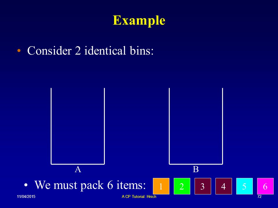 Example Consider 2 identical bins: We must pack 6 items: A B 1 2 3 4 5