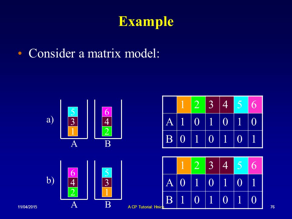 Example Consider a matrix model: 1 2 3 4 5 6 A B 1 2 3 4 5 6 A B 5 6
