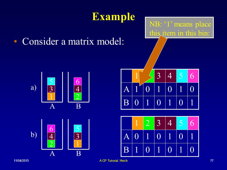 Example Consider a matrix model: 1 2 3 4 5 6 A B 1 2 3 4 5 6 A B