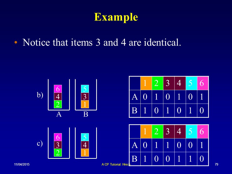 Example Notice that items 3 and 4 are identical. 1 2 3 4 5 6 A B 1 2 3