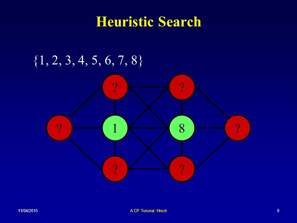 Heuristic Search {1, 2, 3, 4, 5, 6, 7, 8} 1 8 10/04/2017 A CP Tutorial: Hnich