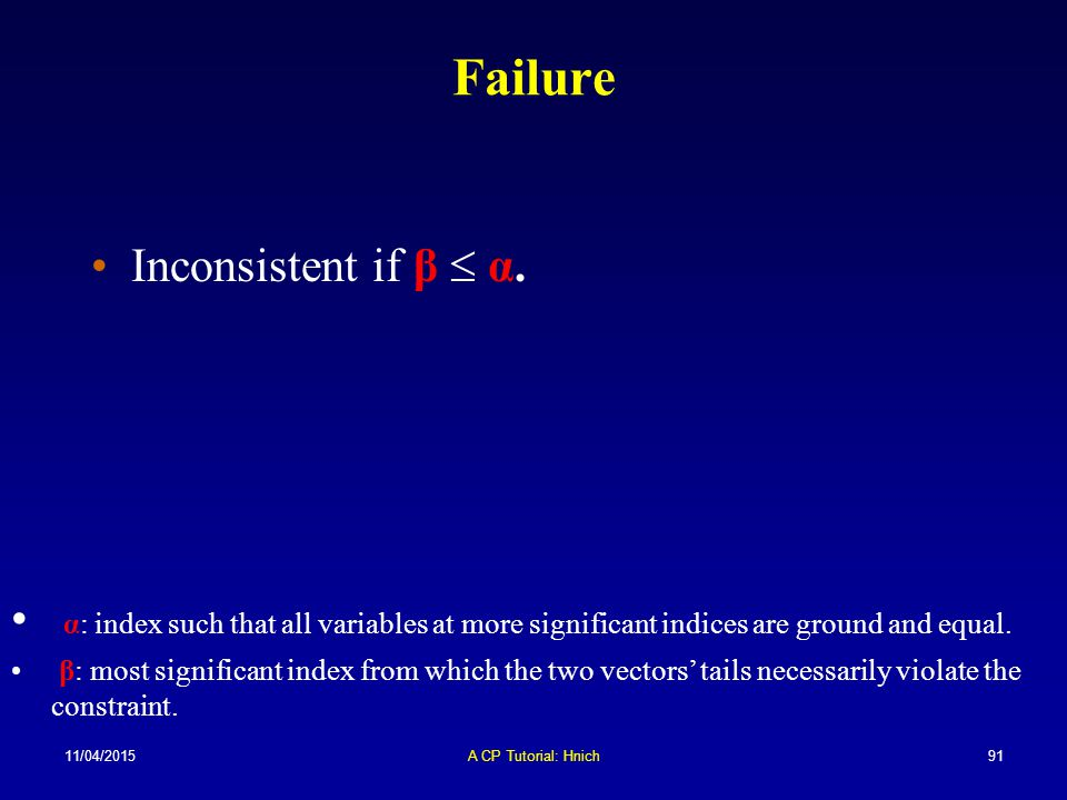 Failure Inconsistent if β  α.