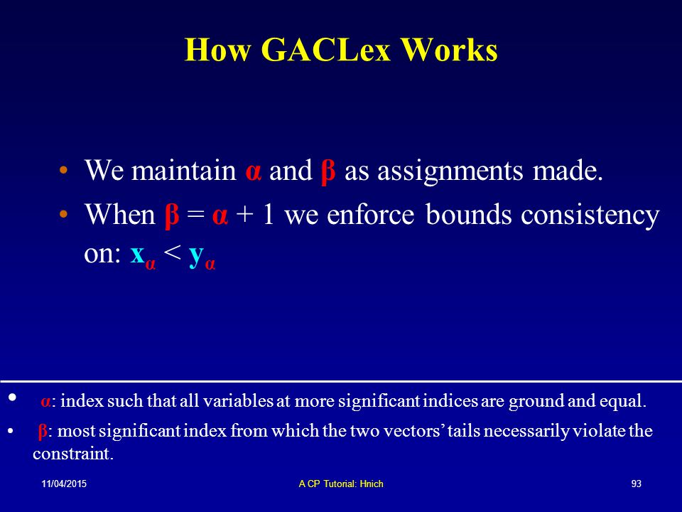 How GACLex Works We maintain α and β as assignments made.