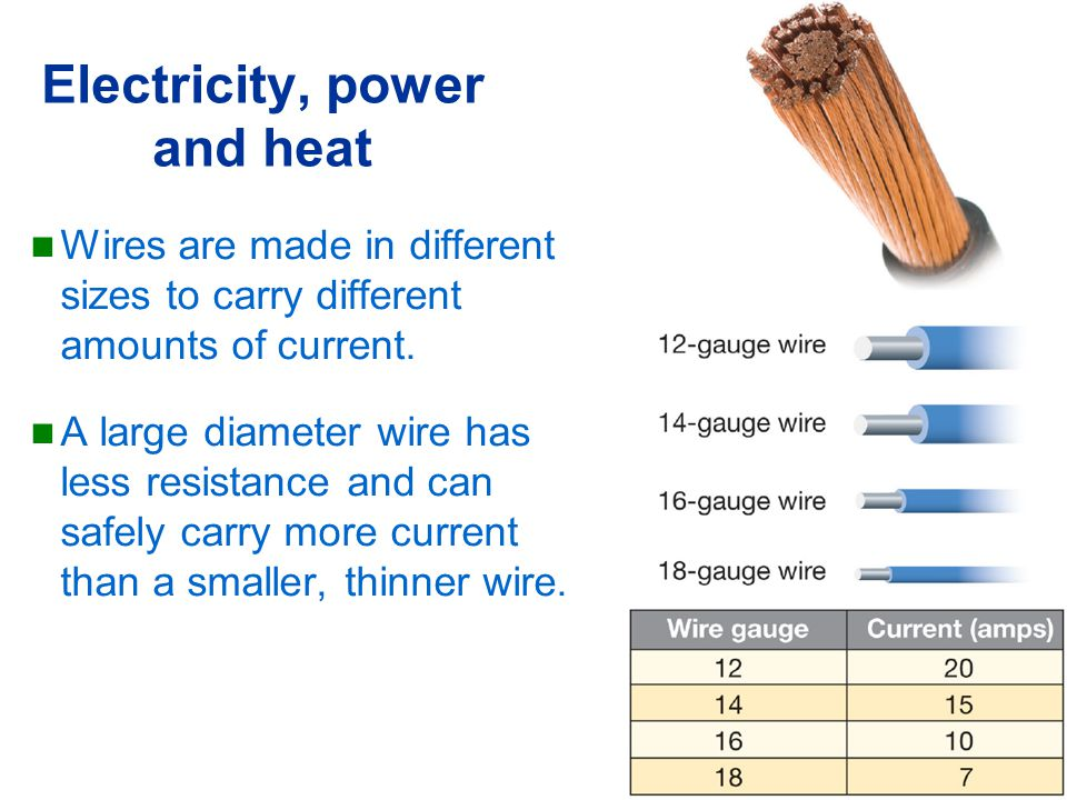 Electricity, power and heat