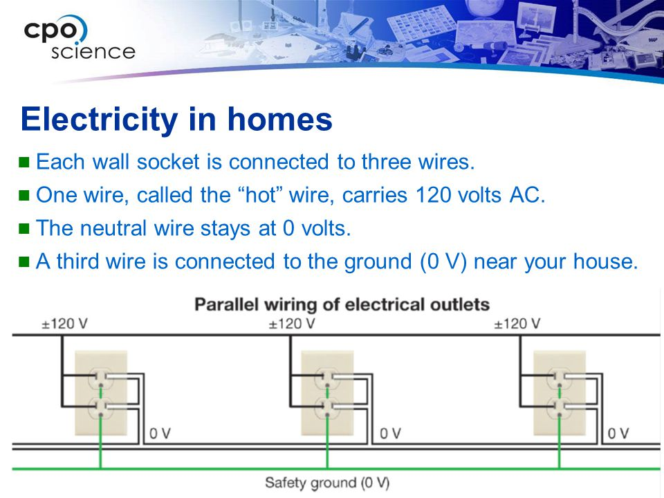 Electricity in homes Each wall socket is connected to three wires.