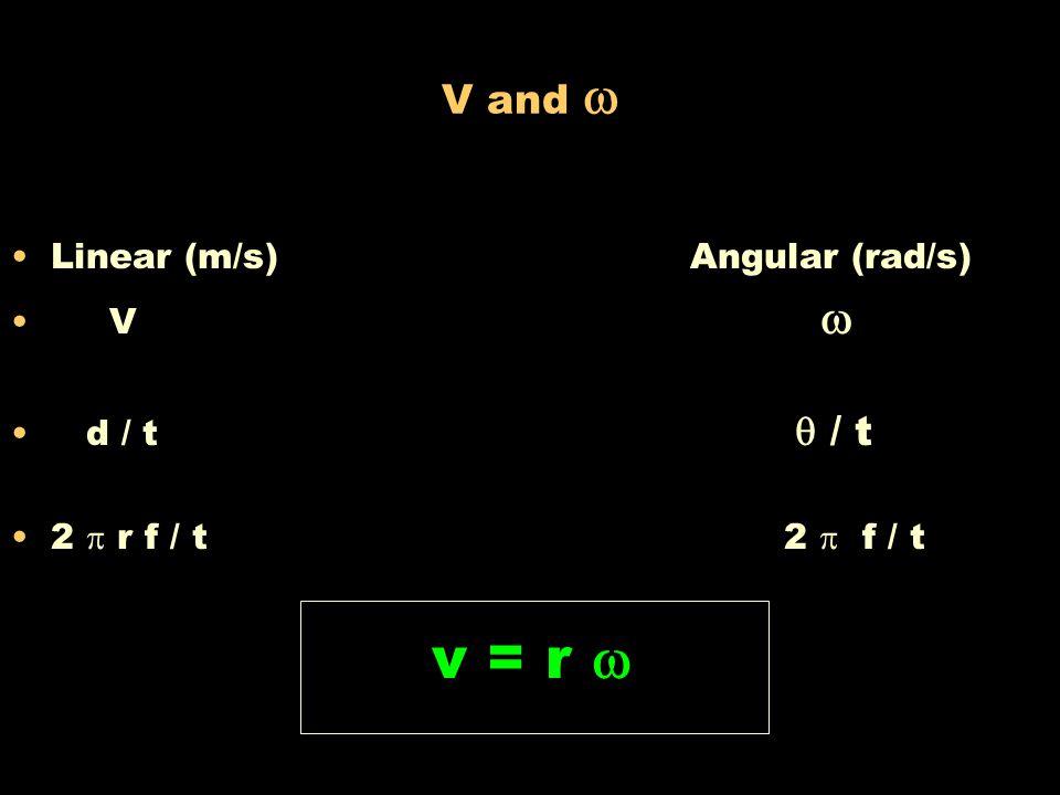 v = r  V and  Linear (m/s) Angular (rad/s) V  d / t  / t