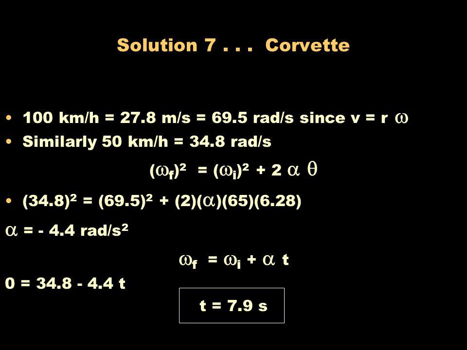  = - 4.4 rad/s2 f = i +  t Solution 7 . . . Corvette