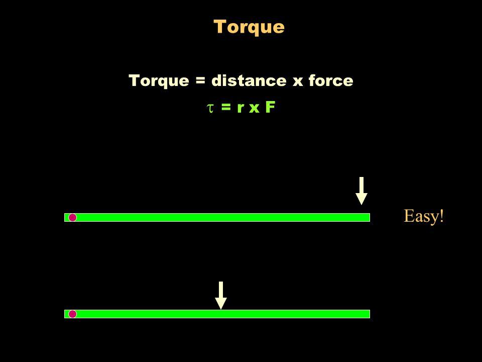 Torque = distance x force