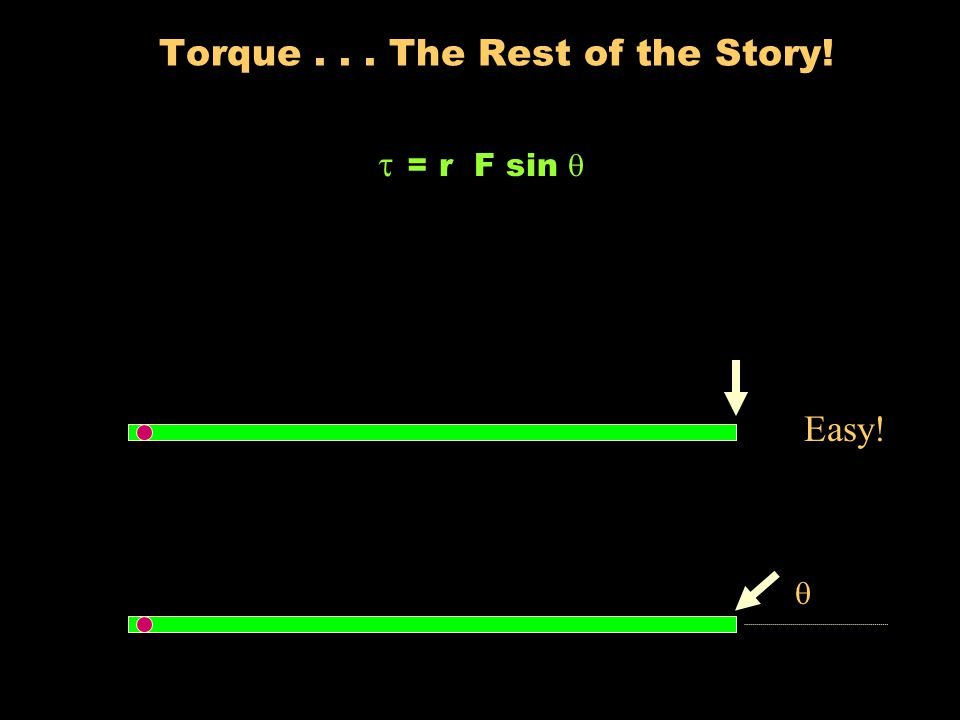 Torque . . . The Rest of the Story!