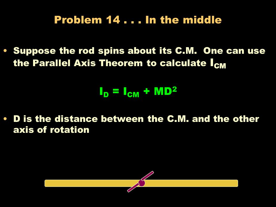 Problem 14 . . . In the middle ID = ICM + MD2