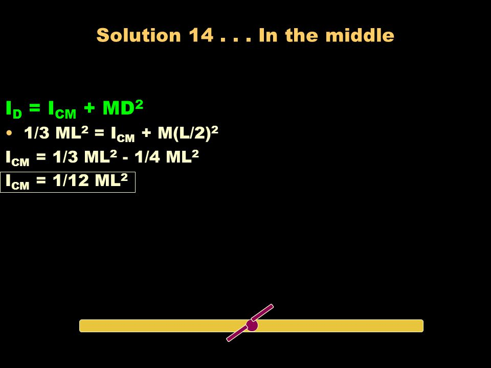 Solution In the middle ID = ICM + MD2 1/3 ML2 = ICM + M(L/2)2