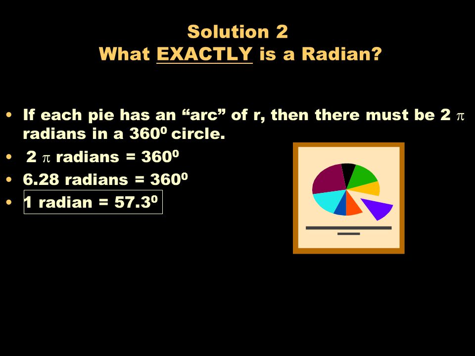 Solution 2 What EXACTLY is a Radian