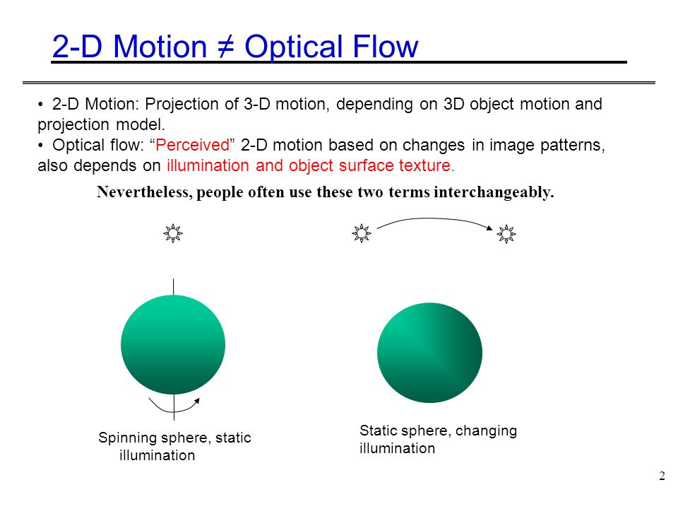 2-D Motion ≠ Optical Flow