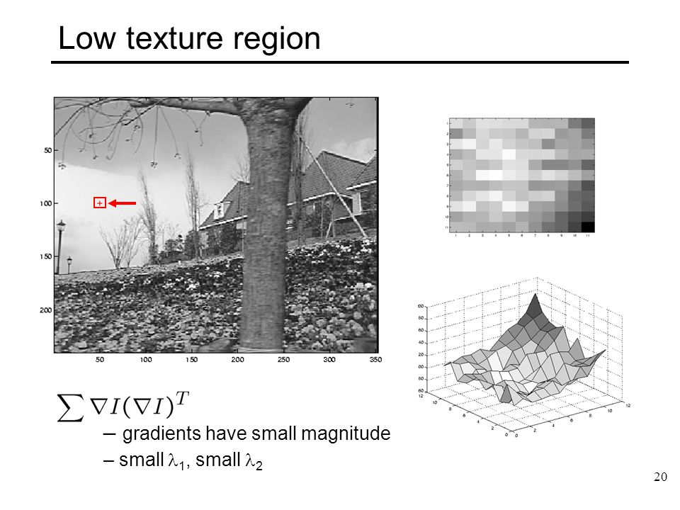 Low texture region gradients have small magnitude small l1, small l2