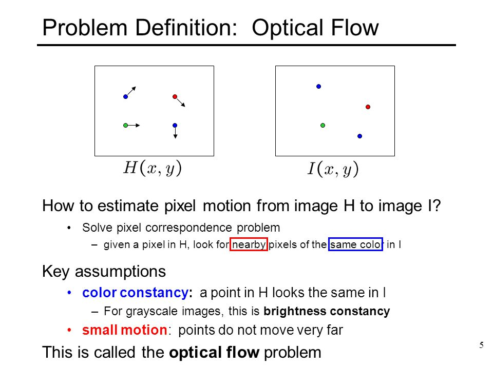 Problem Definition: Optical Flow