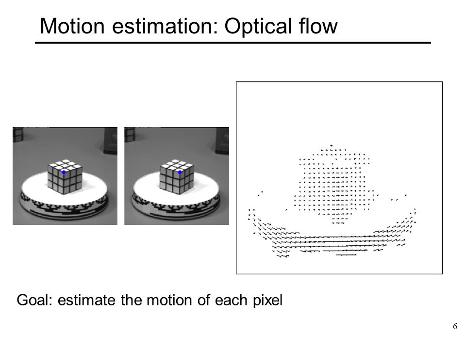 Motion estimation: Optical flow