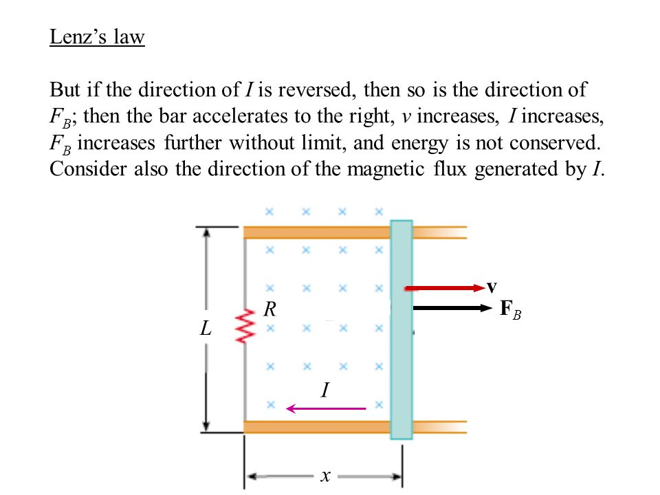 Lenz's law But if the direction of I is reversed, then so is the direction of FB; then the bar accelerates to the right, v increases, I increases,