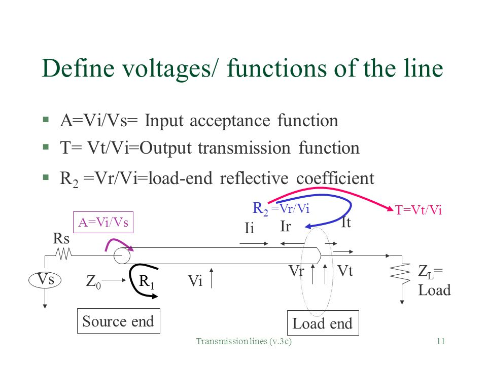 Define voltages/ functions of the line