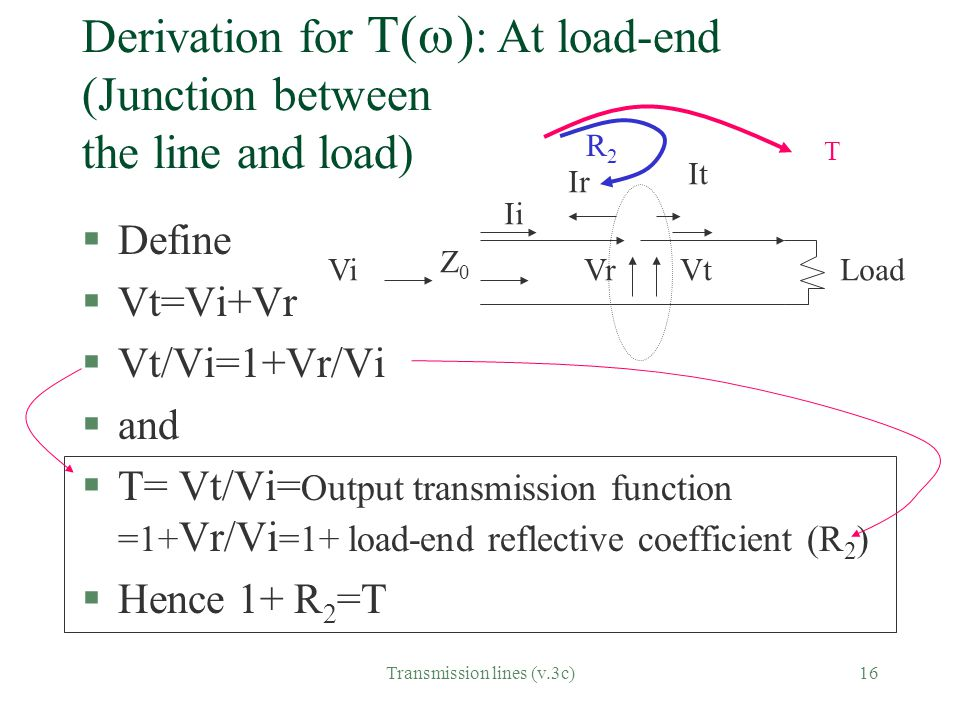 Derivation for T(): At load-end (Junction between the line and load)