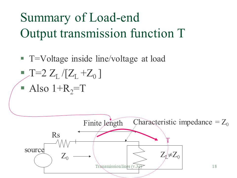 Summary of Load-end Output transmission function T