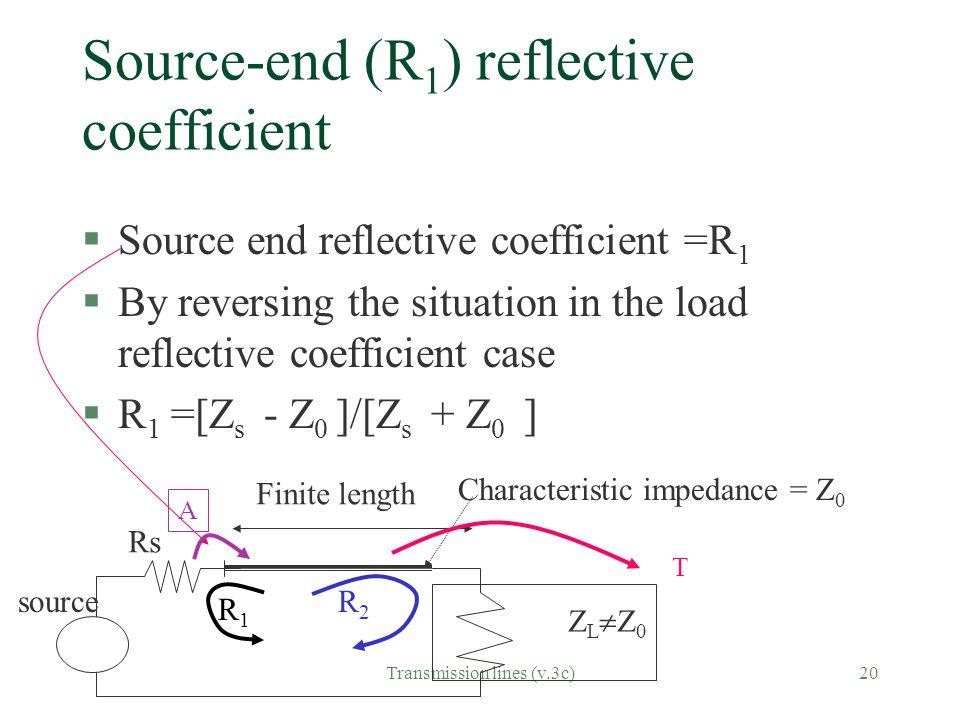 Source-end (R1) reflective coefficient
