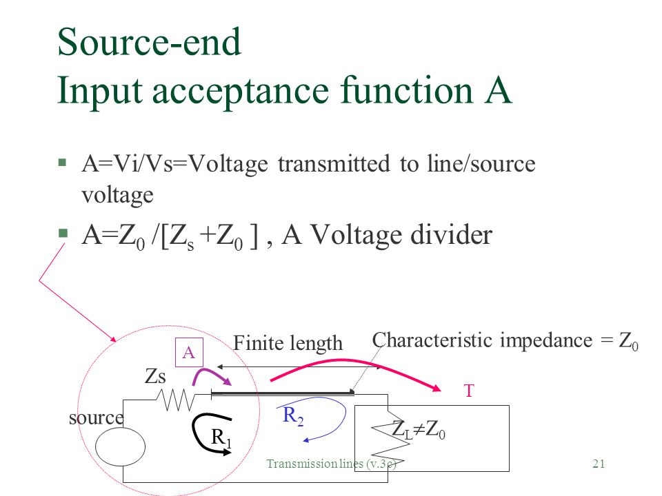 Source-end Input acceptance function A