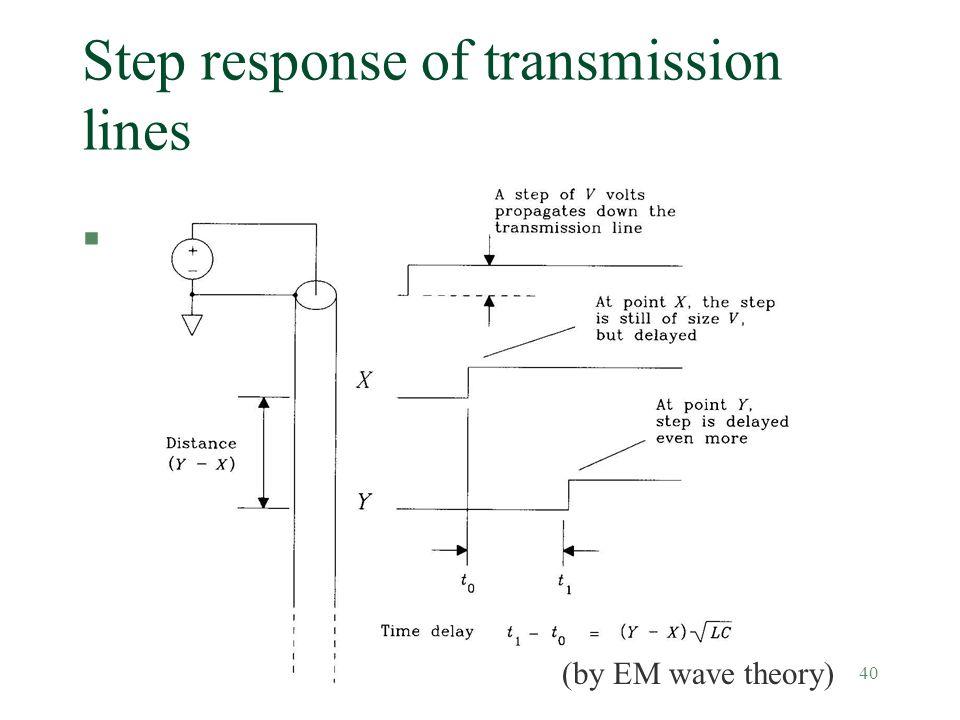Step response of transmission lines