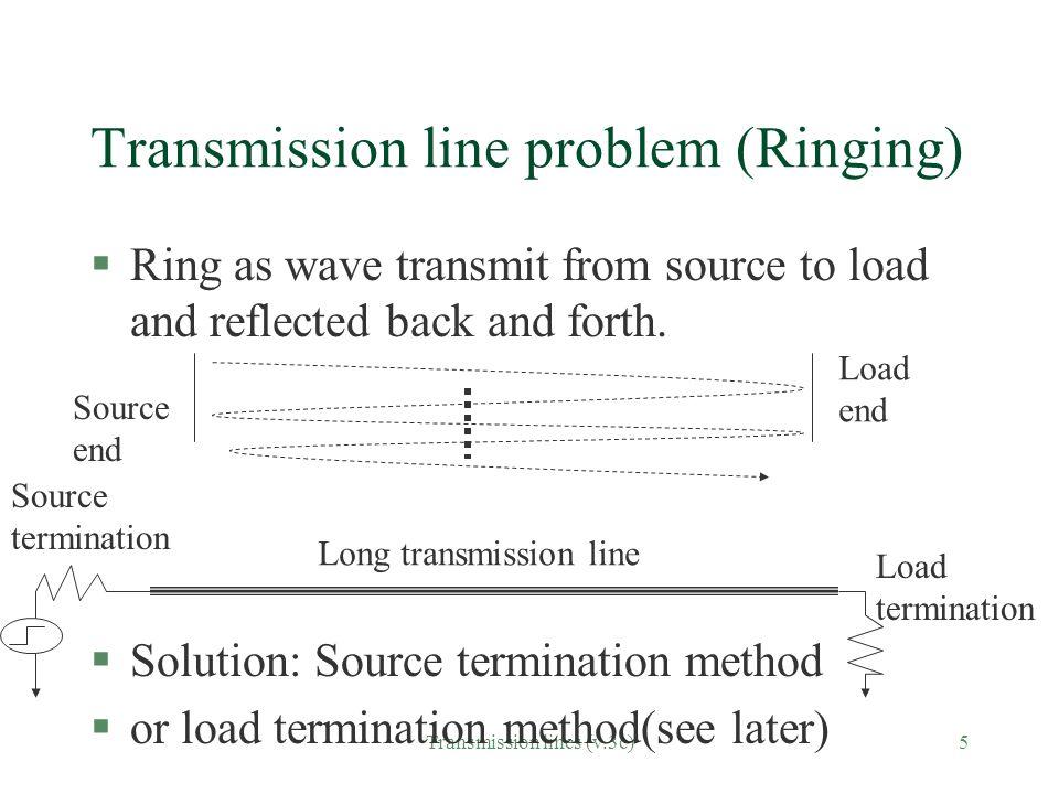 Transmission line problem (Ringing)