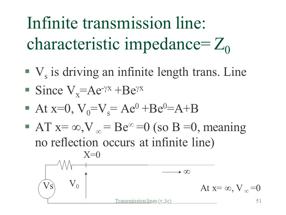 Infinite transmission line: characteristic impedance= Z0
