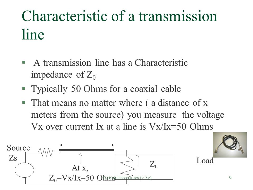 Characteristic of a transmission line