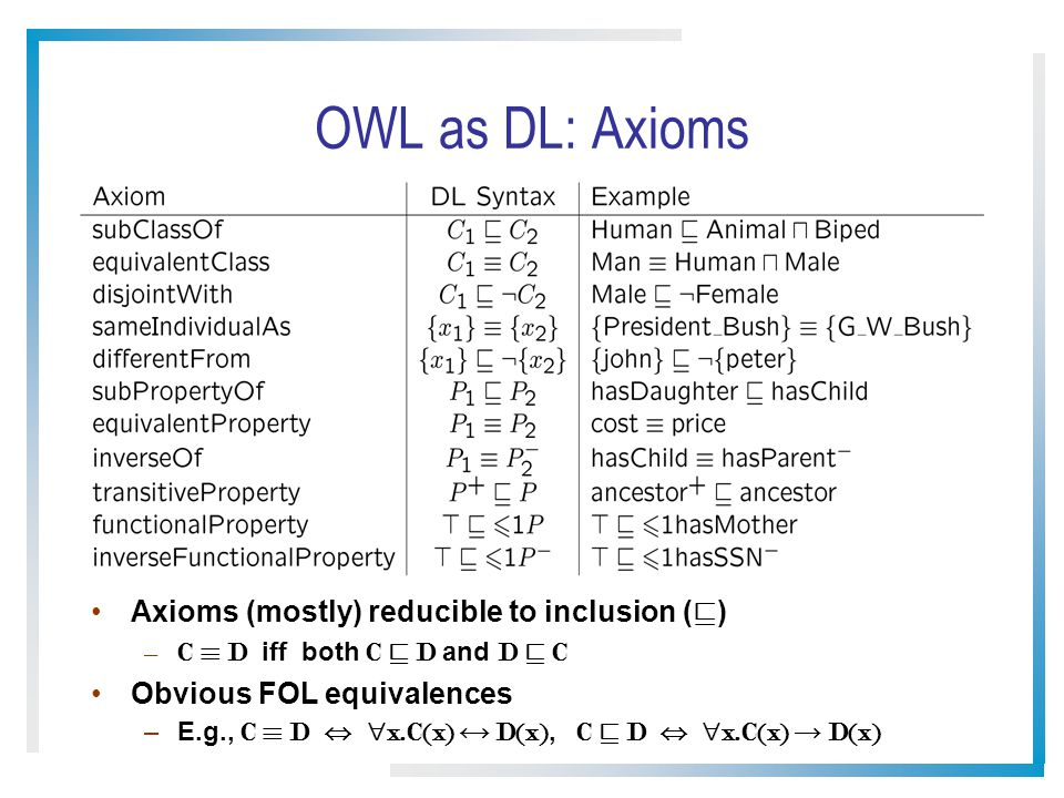 OWL as DL: Axioms Axioms (mostly) reducible to inclusion (v)