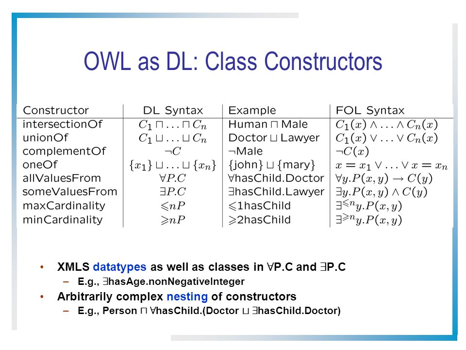 OWL as DL: Class Constructors