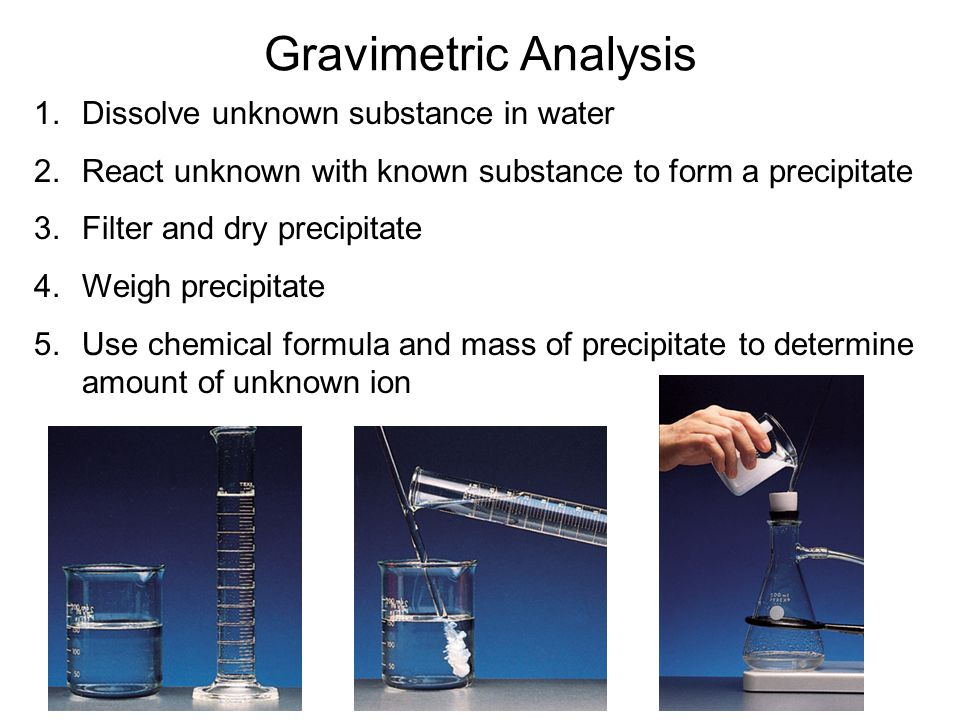 Gravimetric Analysis Dissolve unknown substance in water