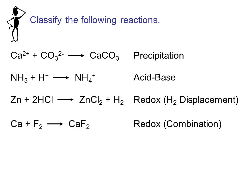 Classify the following reactions.